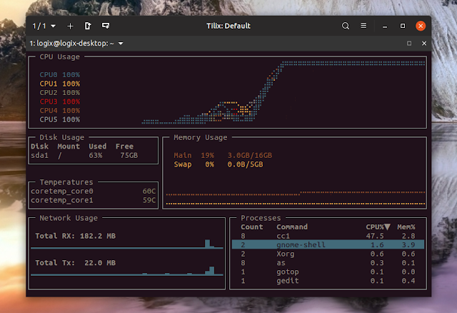 Enter the Matrix – gotop is the coolest linux/MacOS graphical CPU RAM & process monitor